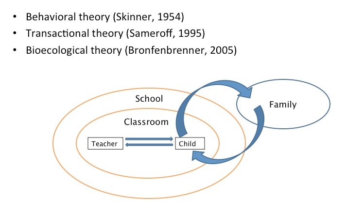 theoritical and conceptual frame work on Mentioning 'theor etical framework' or 'conceptual framework  research design and report findings within a structured frame-work.