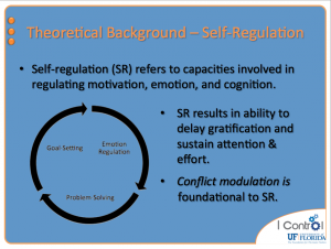 Strengthening Executive Function >> I Control Presentations Cognitive Behavioral