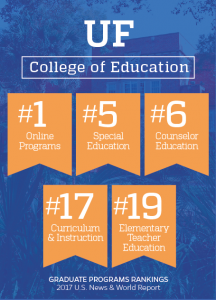 College of Education ranked among America's best