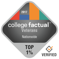 College Factual Top Ranked Badge